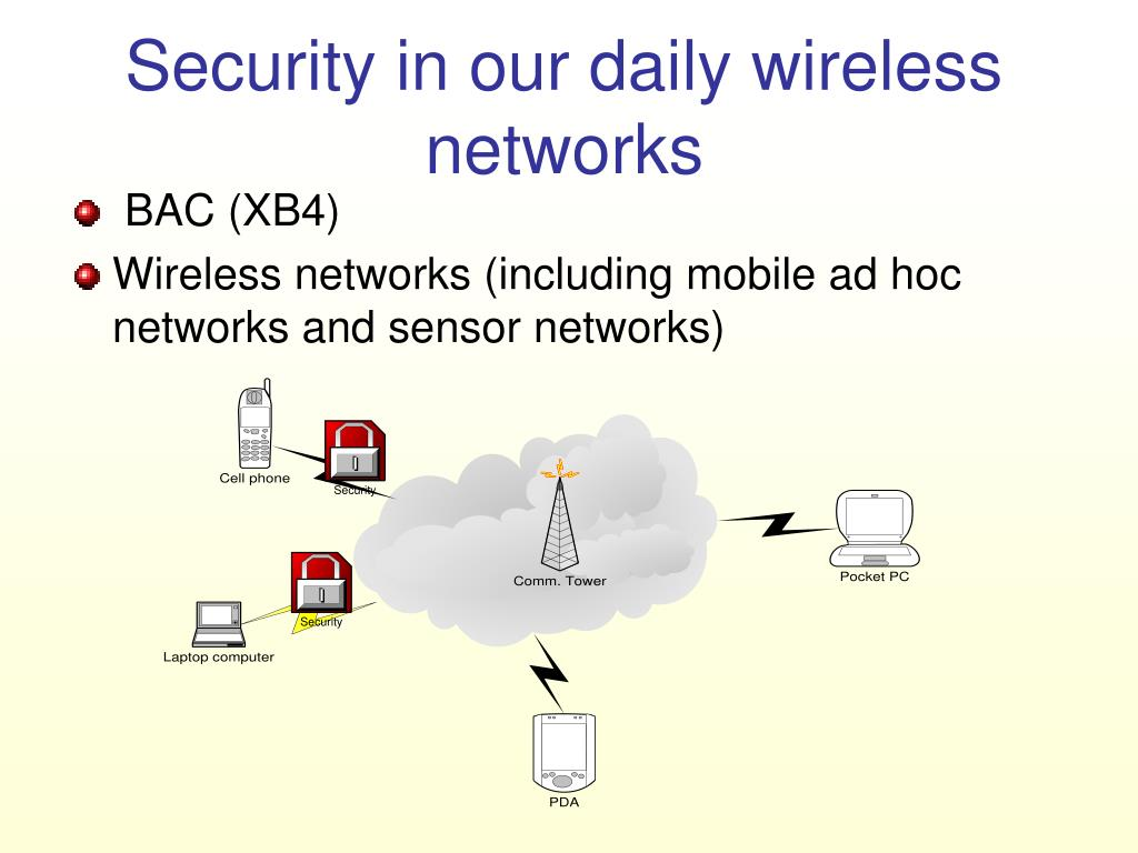 Security in our daily wireless networks