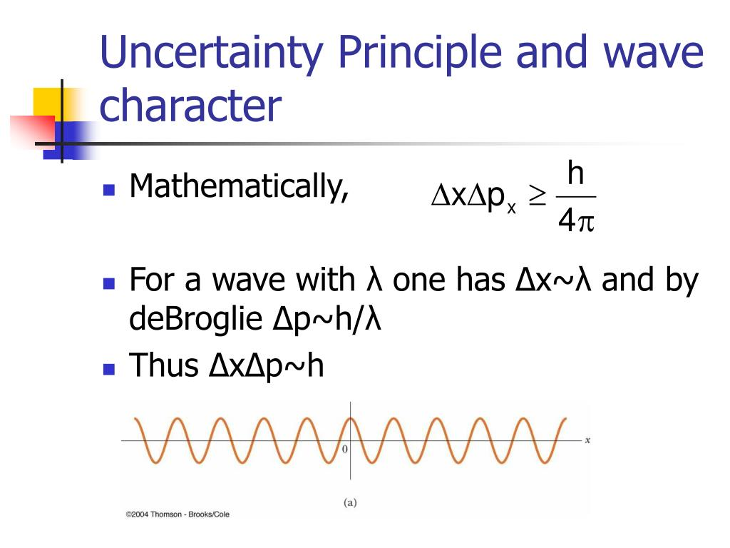 Uncertainty Principle and wave character