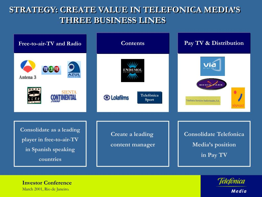 STRATEGY: CREATE VALUE IN TELEFONICA MEDIA'S