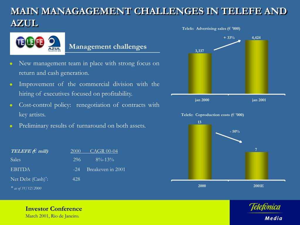 MAIN MANAGAGEMENT CHALLENGES IN TELEFE AND AZUL