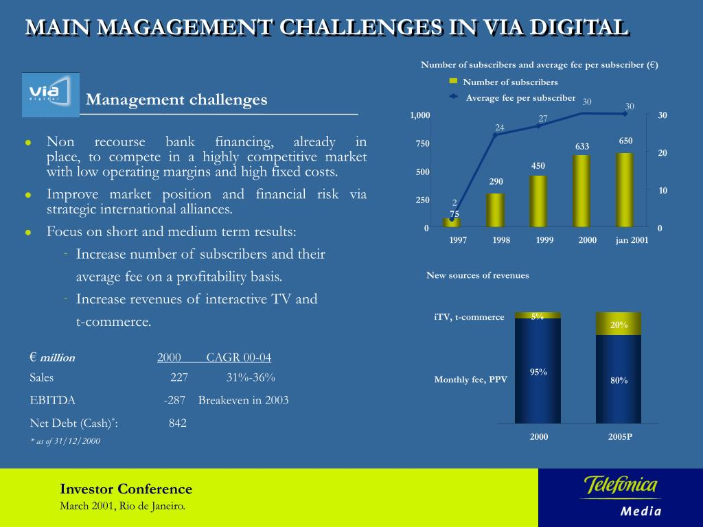 MAIN MAGAGEMENT CHALLENGES IN VIA DIGITAL