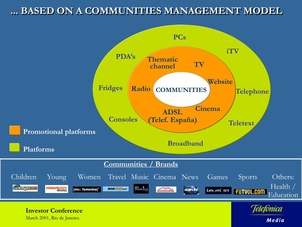 ... BASED ON A COMMUNITIES MANAGEMENT MODEL