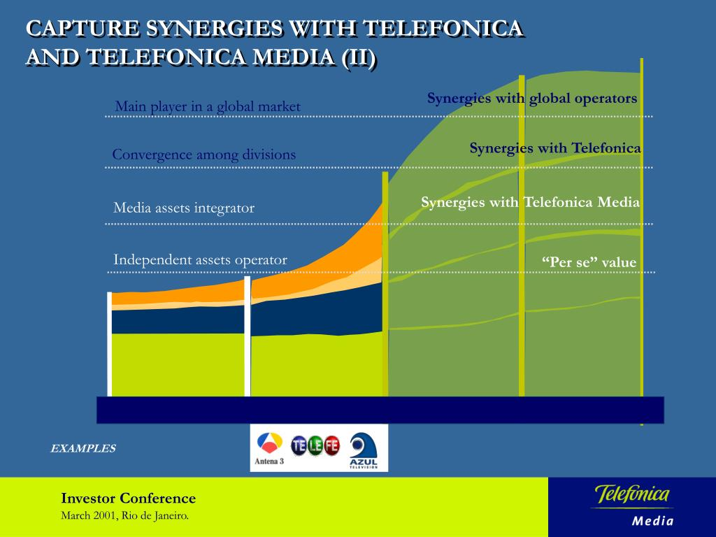 CAPTURE SYNERGIES WITH TELEFONICA