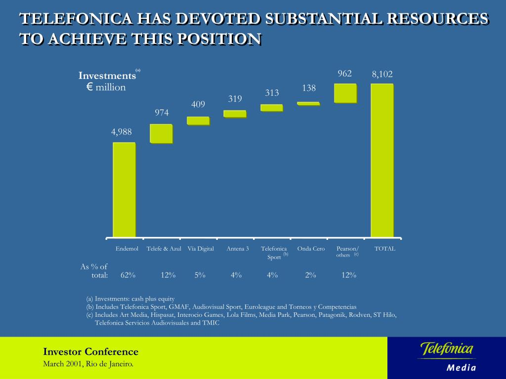 TELEFONICA HAS DEVOTED SUBSTANTIAL RESOURCES TO ACHIEVE THIS POSITION