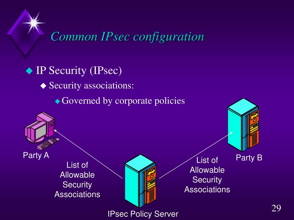 Common IPsec configuration