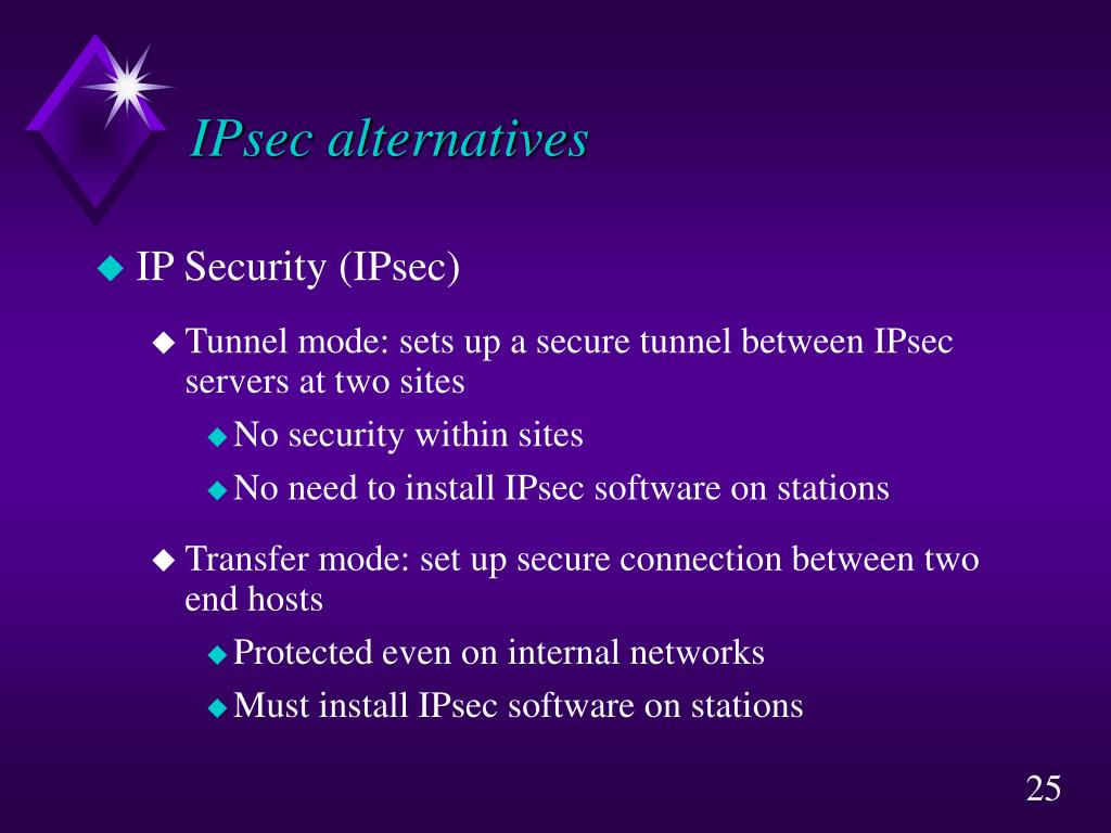 IPsec alternatives