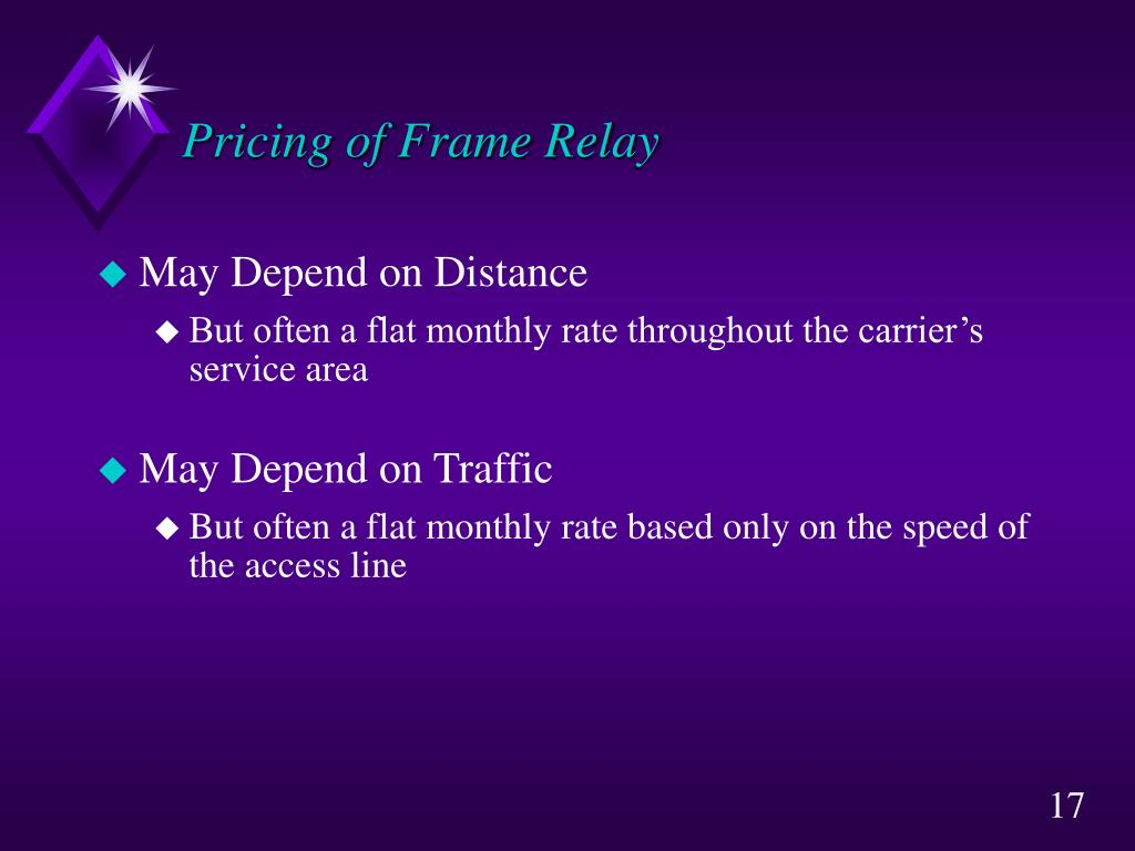 Pricing of Frame Relay