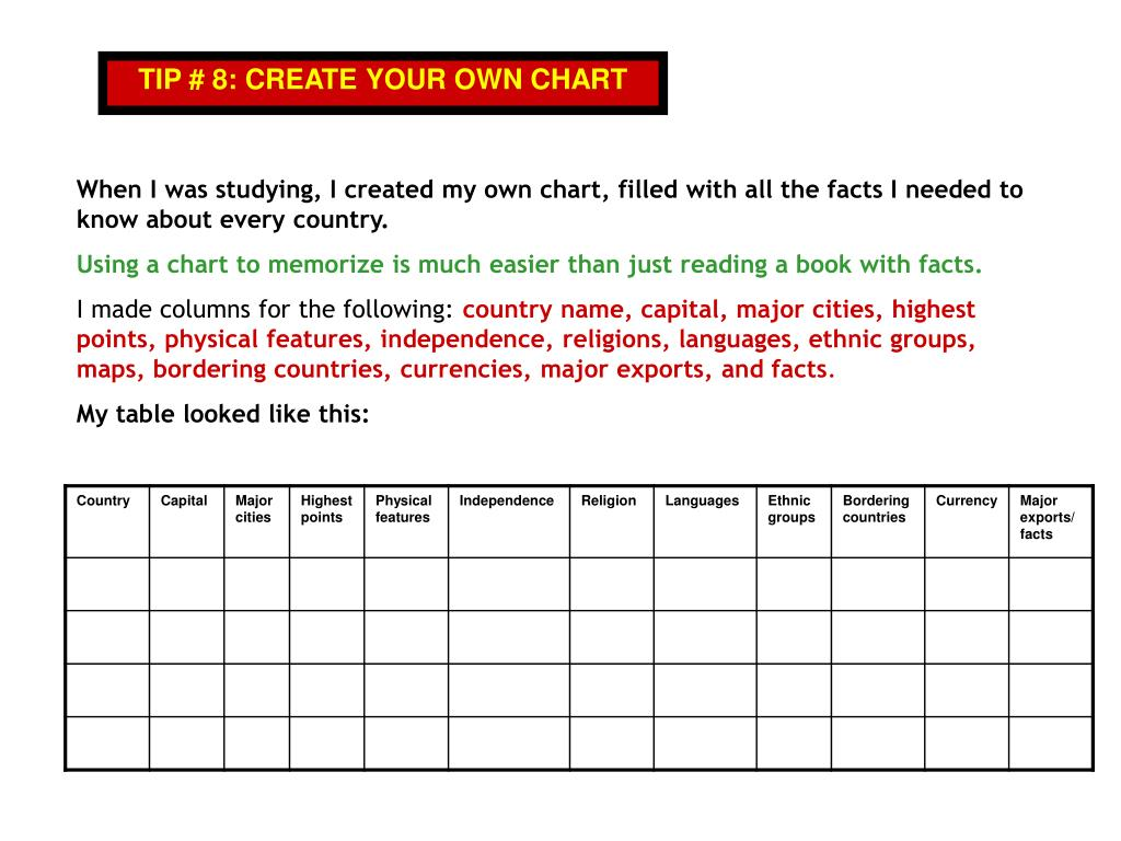 TIP # 8: CREATE YOUR OWN CHART