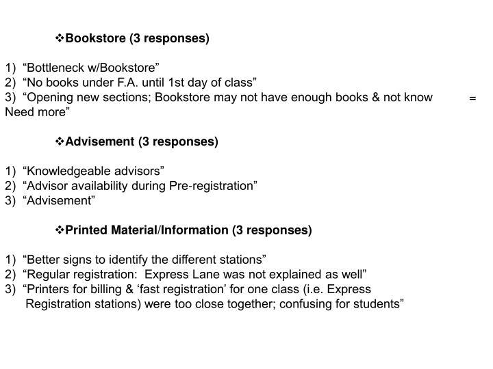 Bookstore (3 responses)