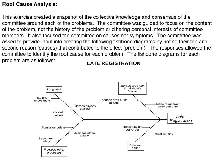 Root Cause Analysis: