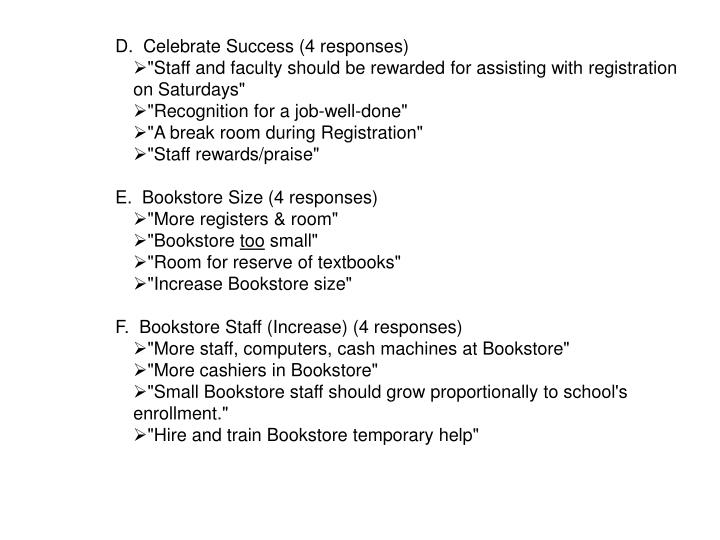 D.  Celebrate Success (4 responses)