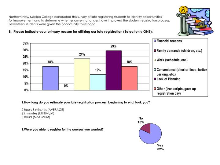 Northern New Mexico College conducted this survey of late registering students to identify opportunities