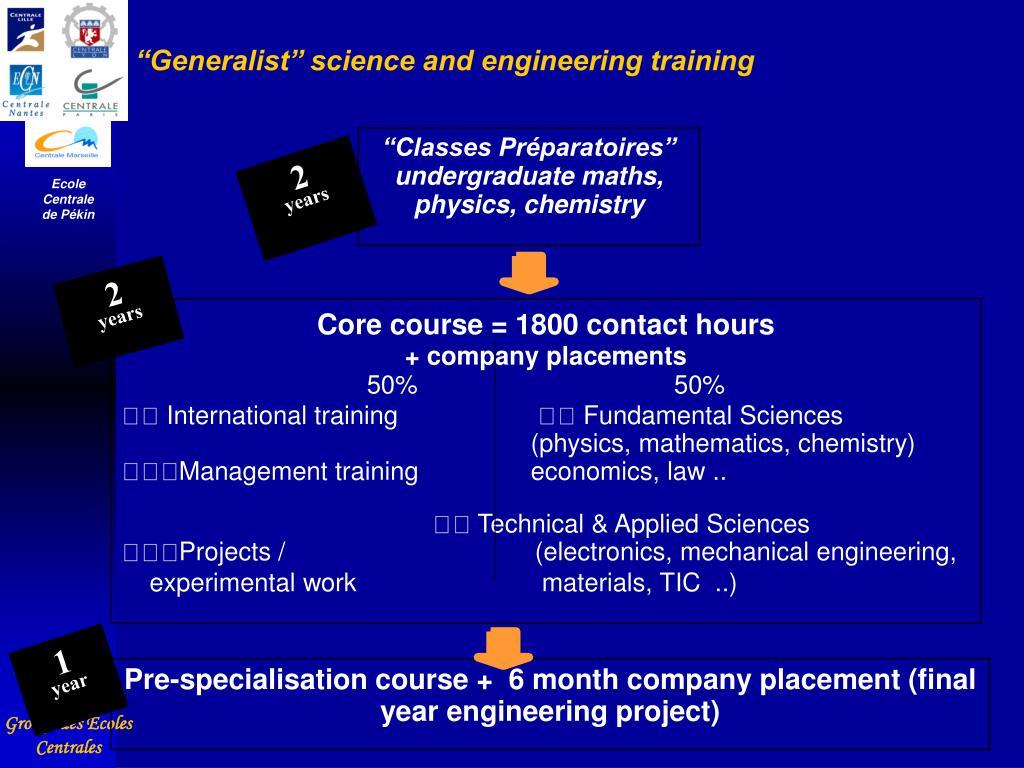 """""""Classes Préparatoires"""" undergraduate maths,  physics, chemistry"""