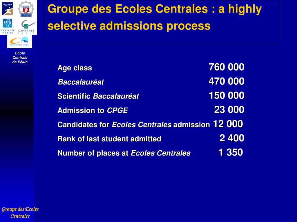 Groupe des Ecoles Centrales : a highly selective admissions process