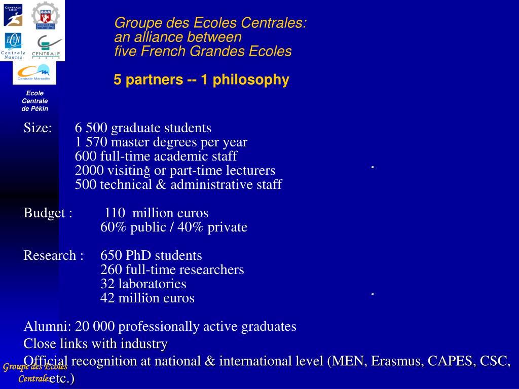 Groupe des Ecoles Centrales: