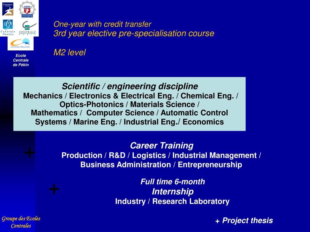 Scientific / engineering discipline