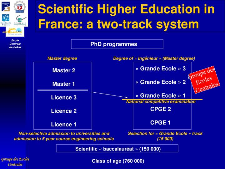 Scientific higher education in france a two track system