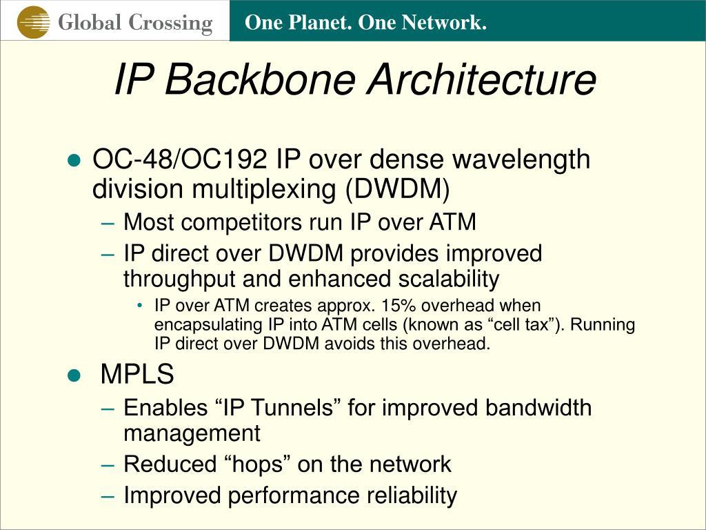 IP Backbone Architecture