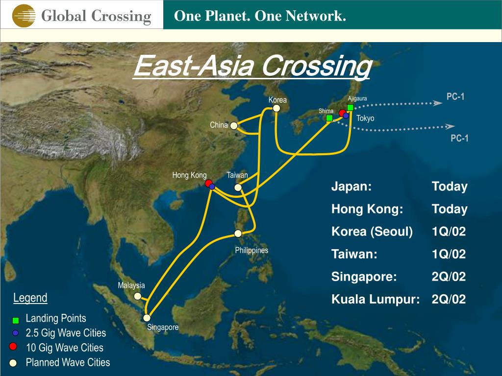 East-Asia Crossing
