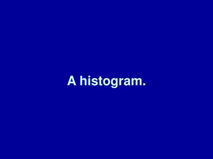 A histogram.