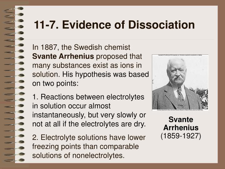 11-7. Evidence of Dissociation