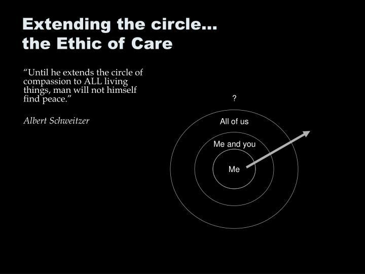 Extending the circle…