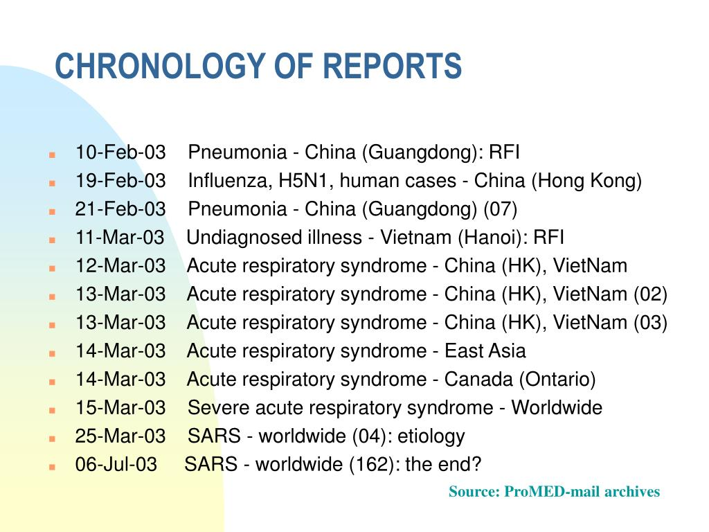 CHRONOLOGY OF REPORTS