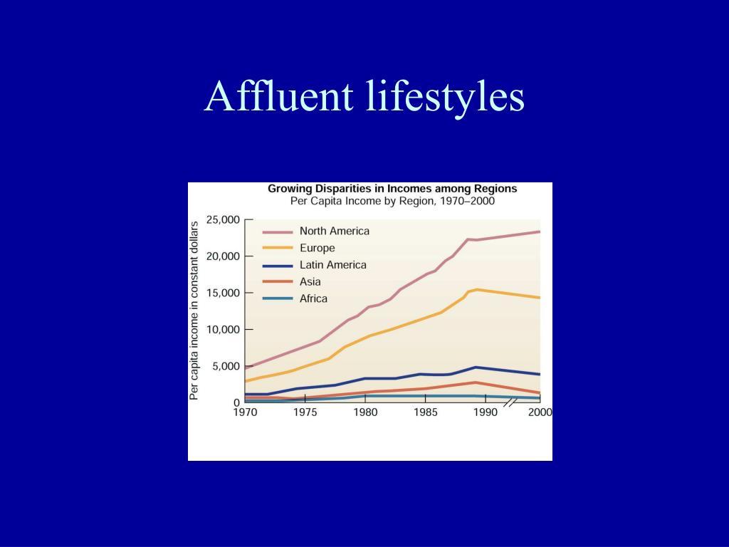 Affluent lifestyles