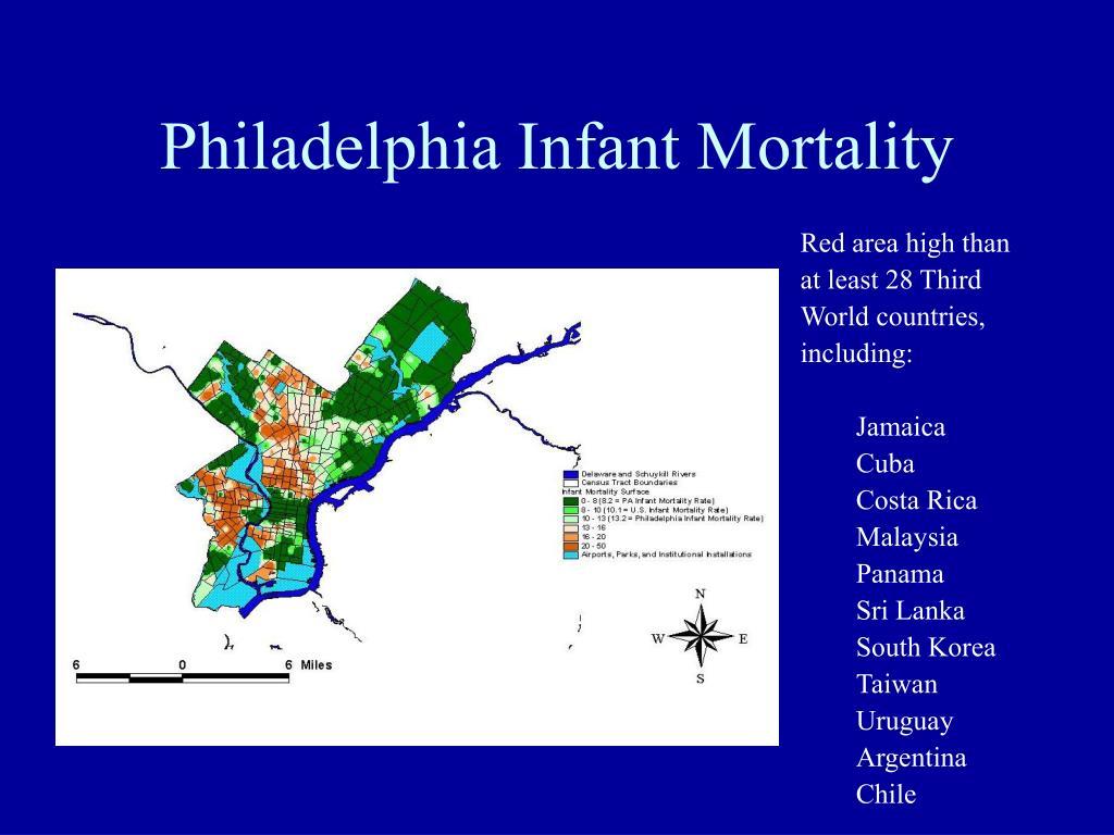 Philadelphia Infant Mortality