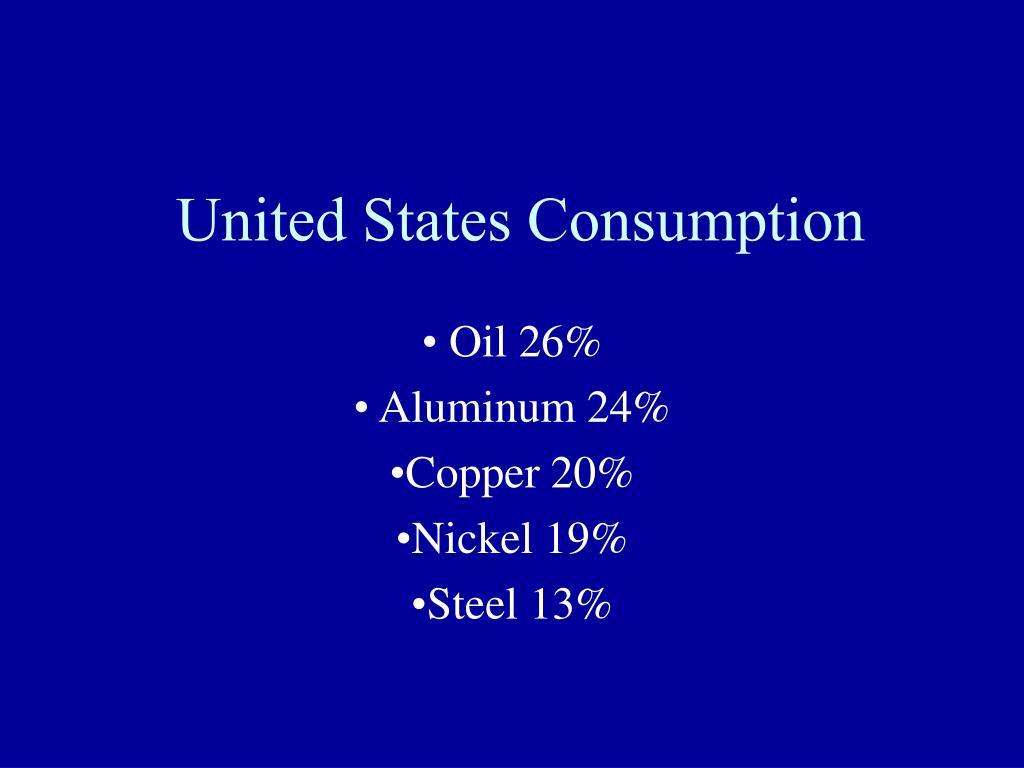 United States Consumption