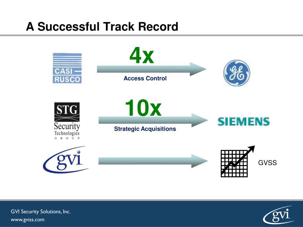 A Successful Track Record