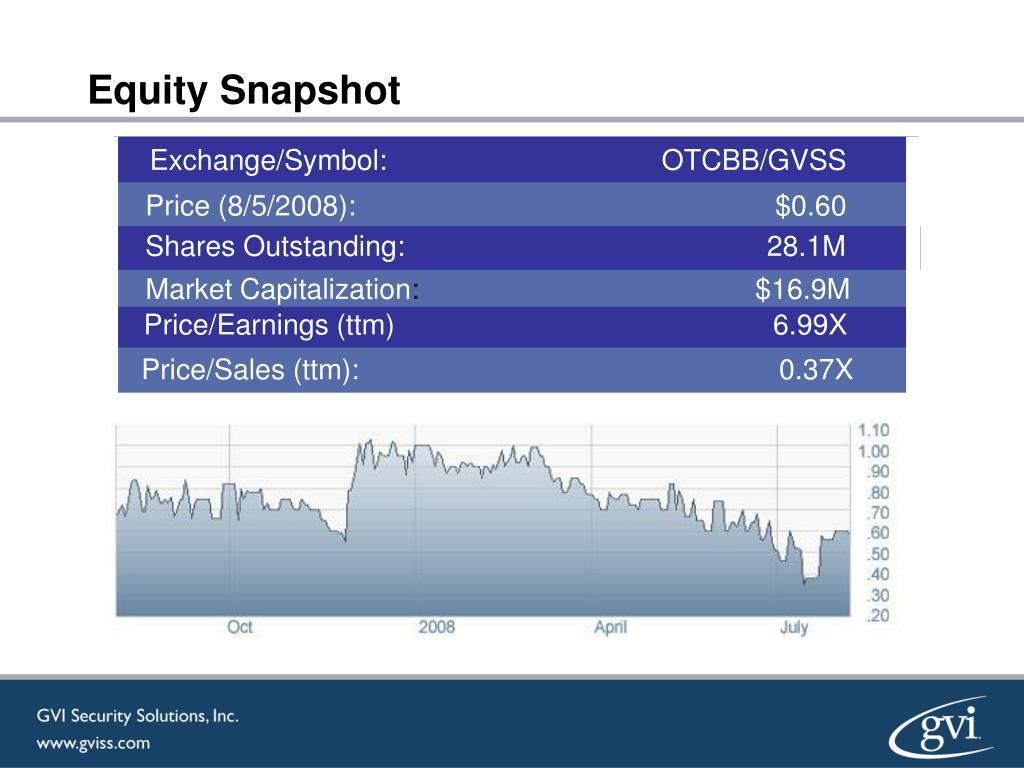 Equity Snapshot