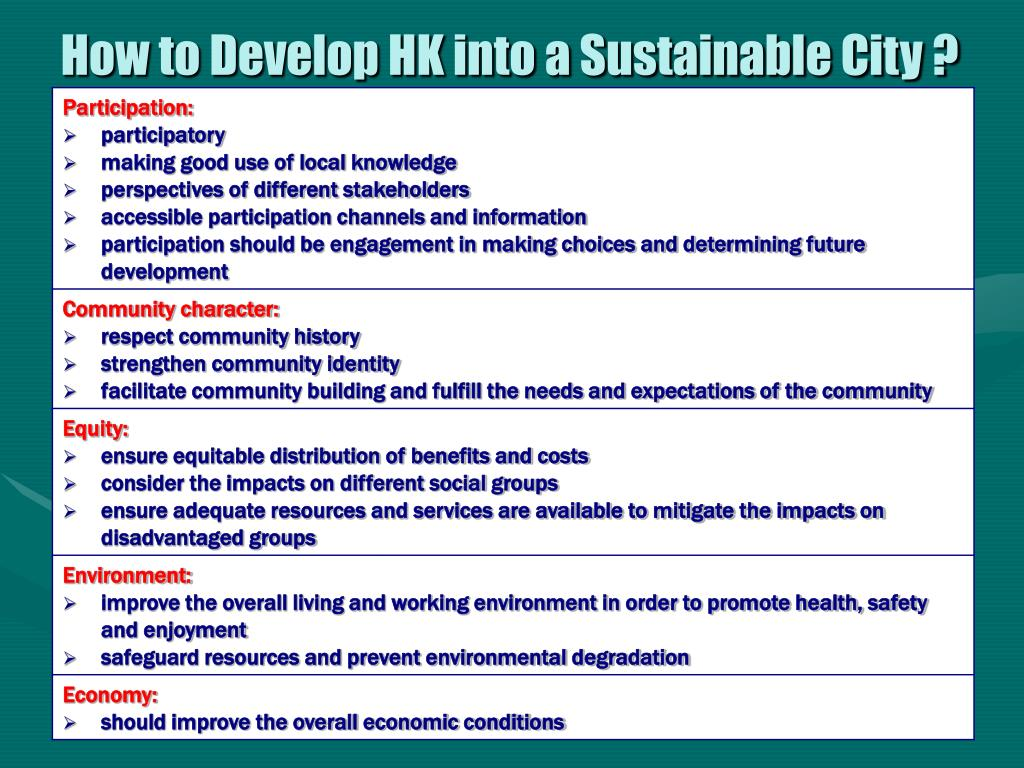 How to Develop HK into a Sustainable City ?