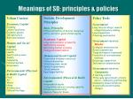 meanings of sd principles policies
