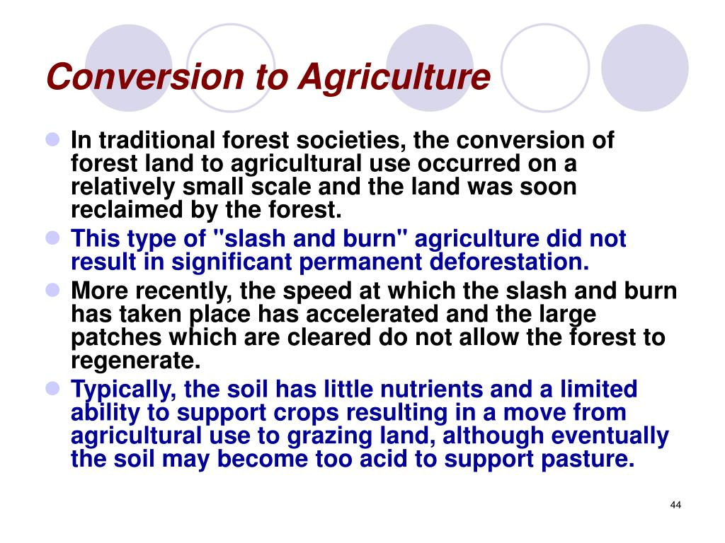 Conversion to Agriculture