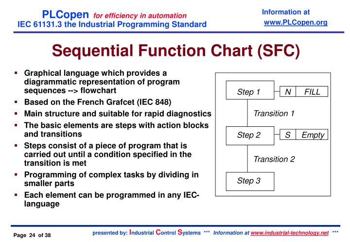 Go To Sequential Function Chart Grafcet