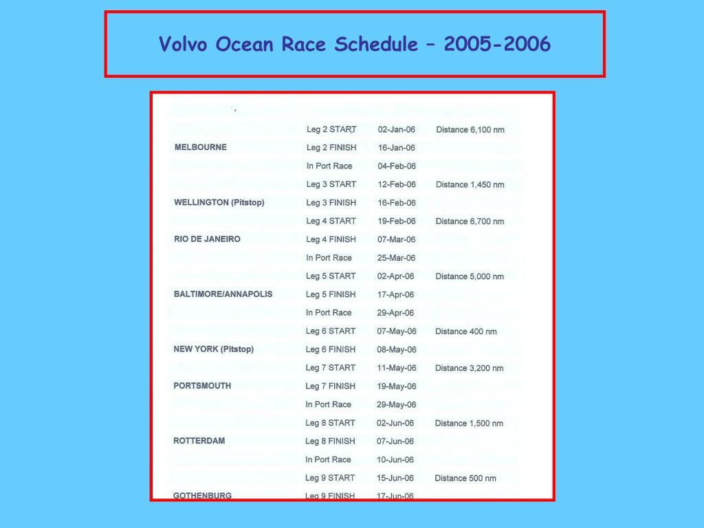 Volvo Ocean Race Schedule – 2005-2006