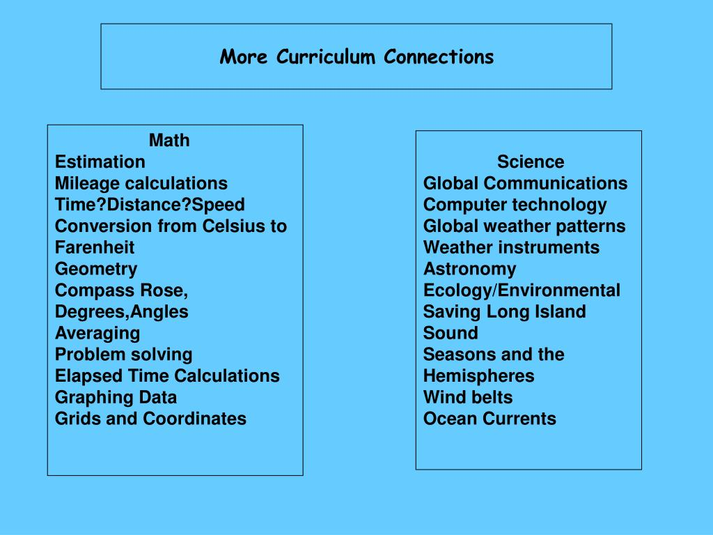 More Curriculum Connections