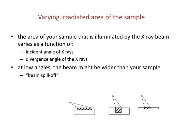 Varying Irradiated area of the sample