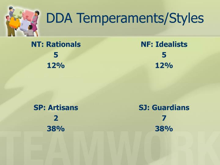 DDA Temperaments/Styles