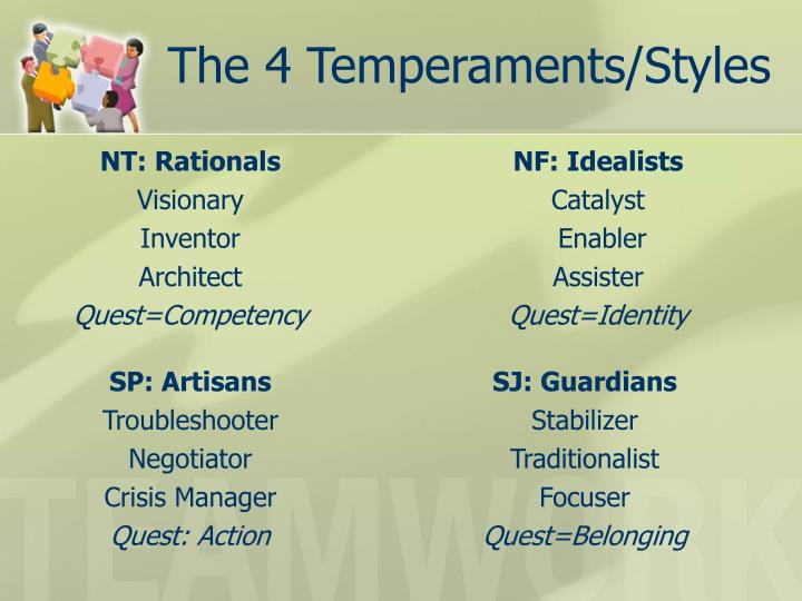 The 4 Temperaments/Styles