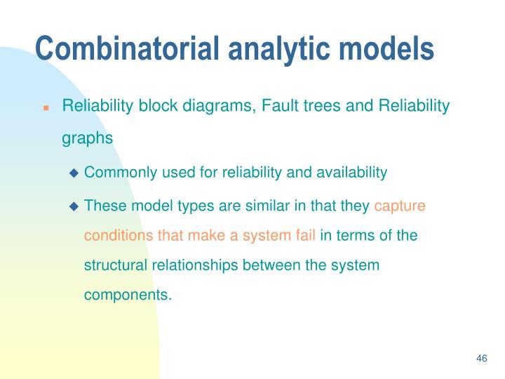 Combinatorial analytic models