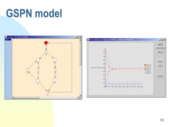 GSPN model