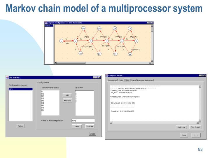 Markov chain model of a multiprocessor system