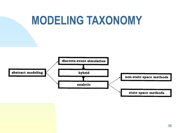 MODELING TAXONOMY