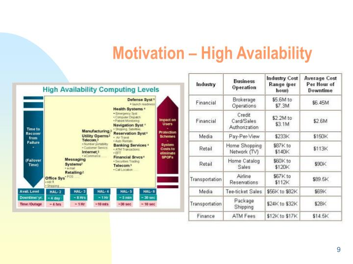 Motivation – High Availability