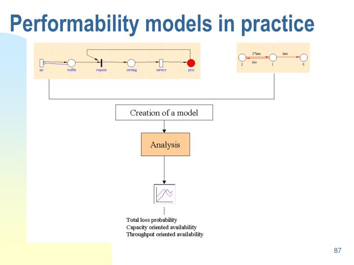 Performability models in practice