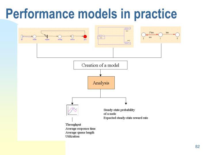 Performance models in practice