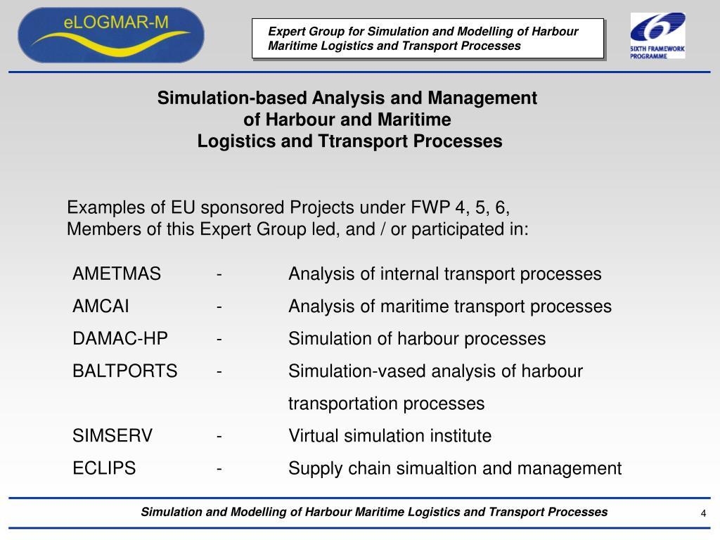 Simulation-based Analysis and Management