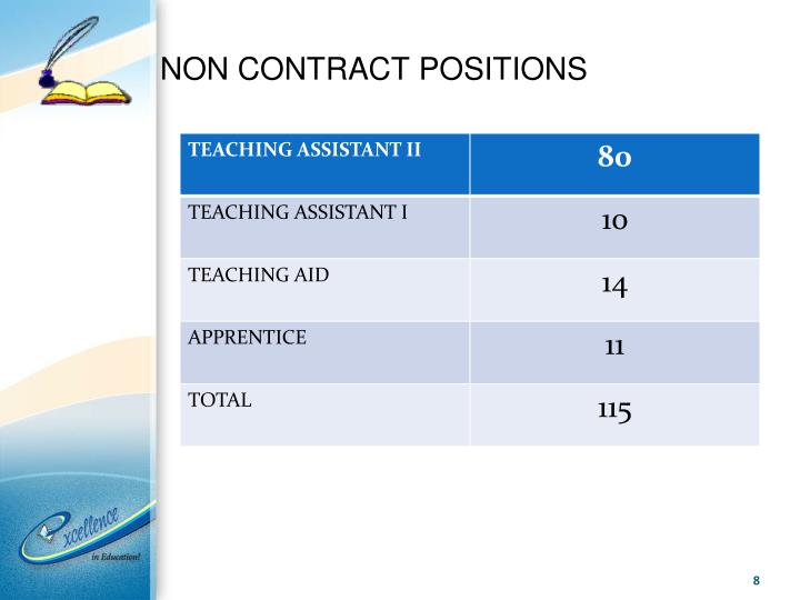 NON CONTRACT POSITIONS